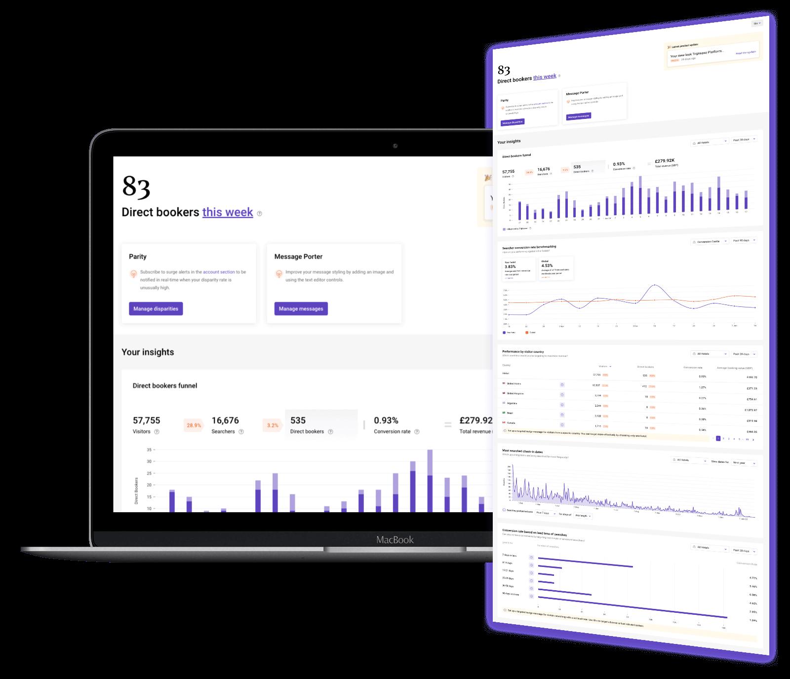 Insights dashboard