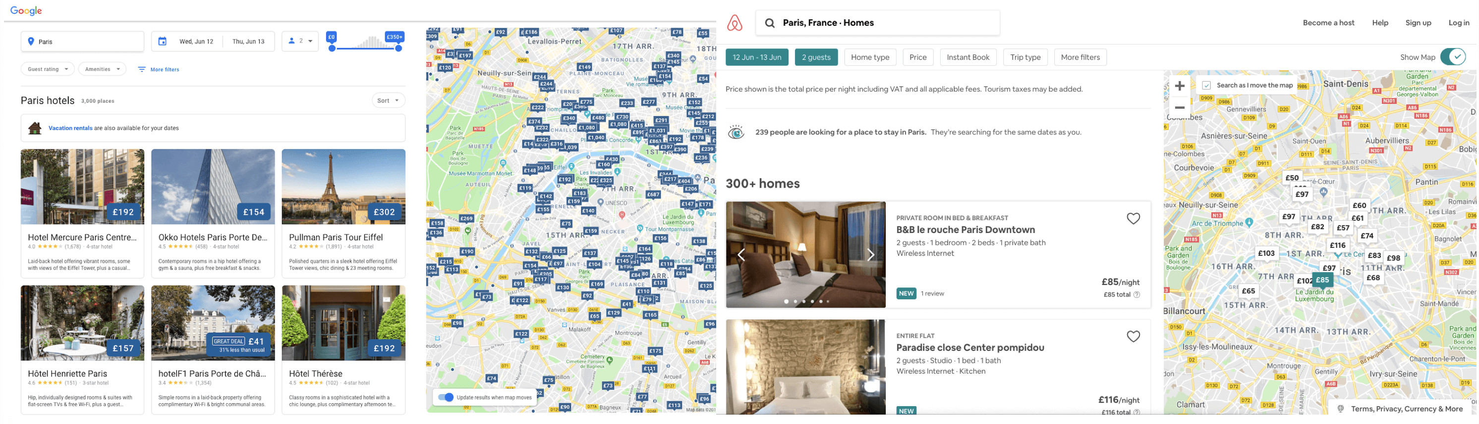 Google in comparison to Airbnb