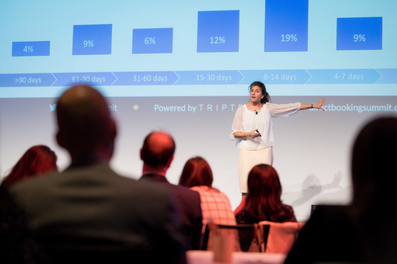 Geneviève Materne delivering one of the most engaging talks from at the Direct Booking Summit.